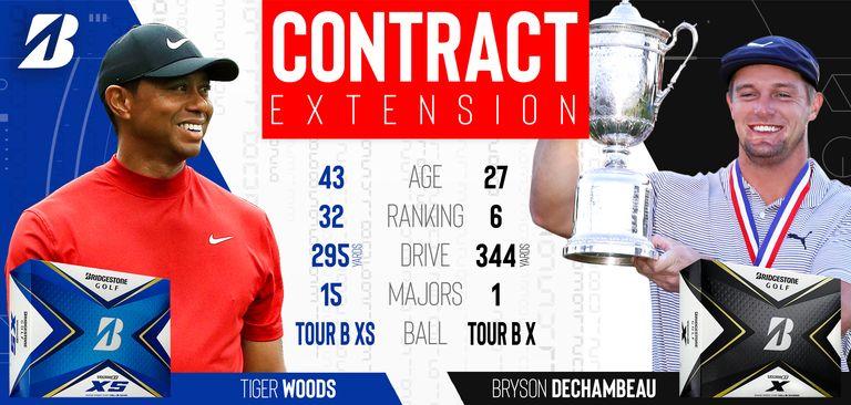 Bridgestone Golf re-signs Tiger Woods, Bryson DeChambeau