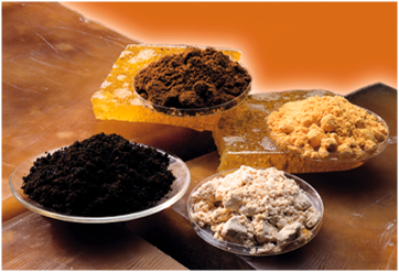 Reasons for Using Performance Additives