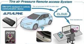 Yokohama testing remote TPMS, adds GPS