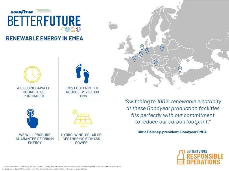 Copy of GY-EURO-Renewable Energy_i.jpg